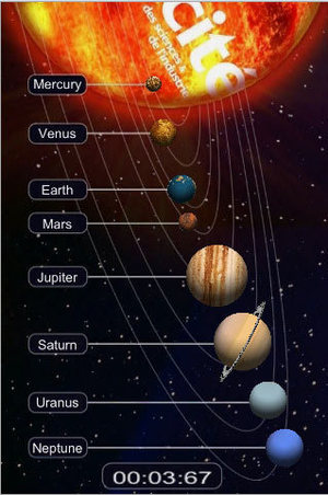 Solar system from its creation to its decline